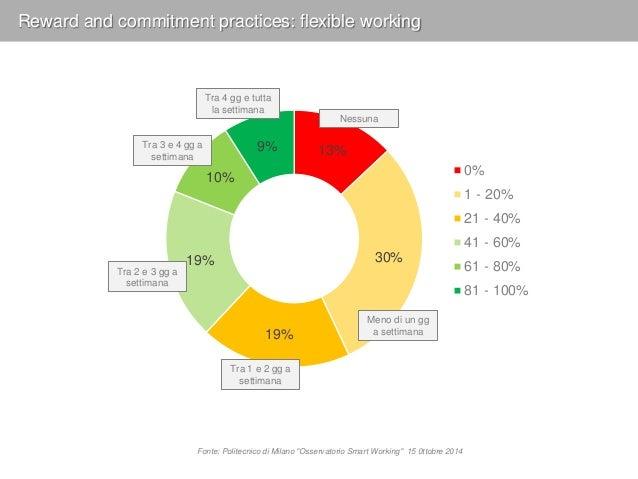 Flessibilità di luogo:  Lavoro da casa.  Lavoro in mobilità.  Lavoro da altri uffici.  Virtual teams.  Spazi condivis...