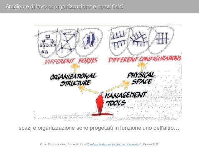 Ambiente di lavoro: organizzazione e spazi fisici spazi e organizzazione sono progettati in funzione uno dell'altro… Fonte...