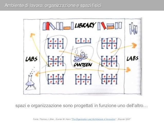 Ambiente di lavoro: la situazione in Italia Riprogettazione strategica degli spazi fisici con più iniziative Iniziative sp...
