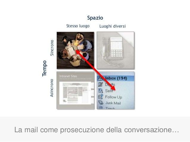 La mail come prosecuzione della conversazione…