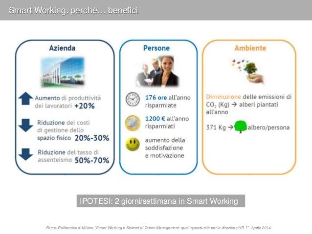 """Smart Working: perché… benefici Fonte: Politecnico di Milano """"Smart Working e Sistemi di Talent Management: quali opportun..."""
