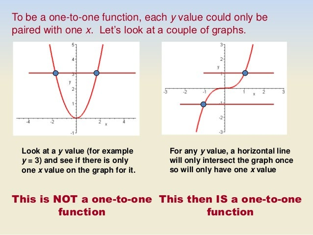 Injective Surjective Bijective moreover Bijection  injection and surjection likewise File Group homomorphism ver 2 further Sets And Functions By Saleh Elshehabey also Le Funzioni Matematiche In Inglese. on surjective function