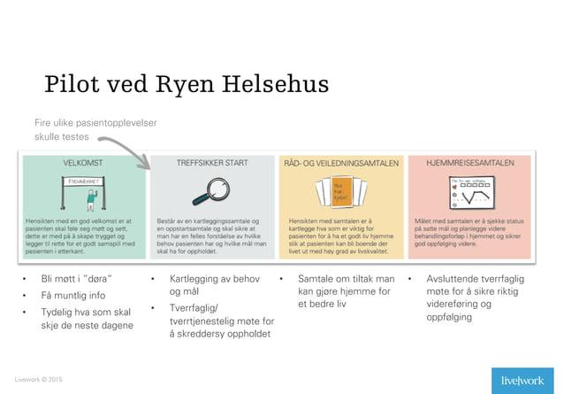 """Livework © 2015 19 Pilot ved Ryen Helsehus Fire ulike pasientopplevelser skulle testes • Bli møtt i """"døra"""" • Få muntlig ..."""