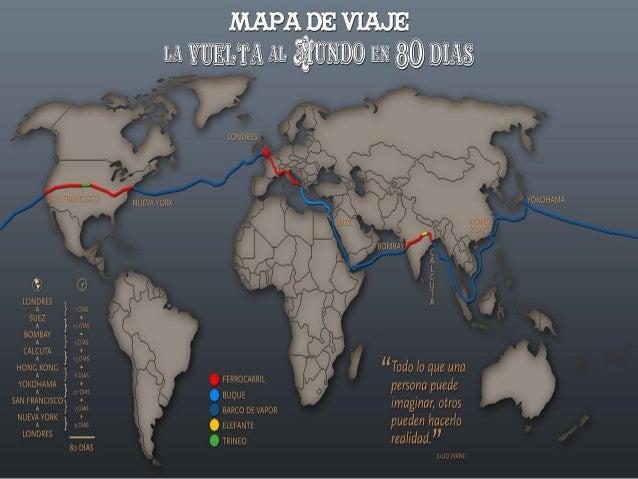 Con la ayuda de Google Earth, elabora un viaje digital por los destinos que propone Julio Verne en su libro.