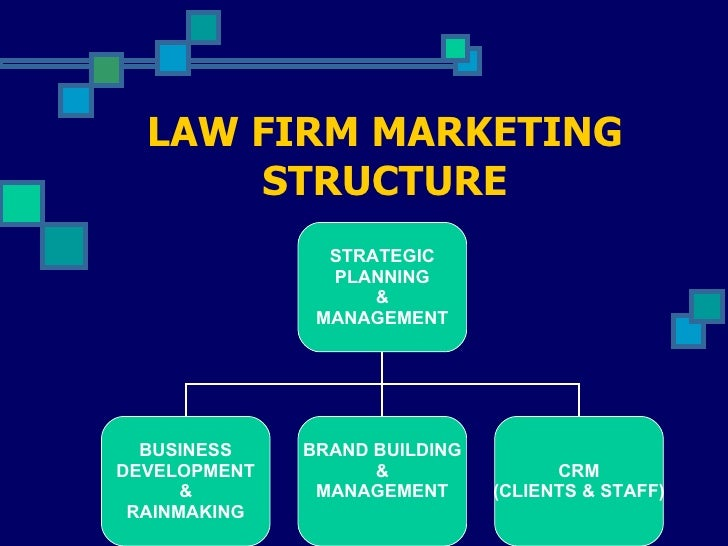 Law firm business plan pdf