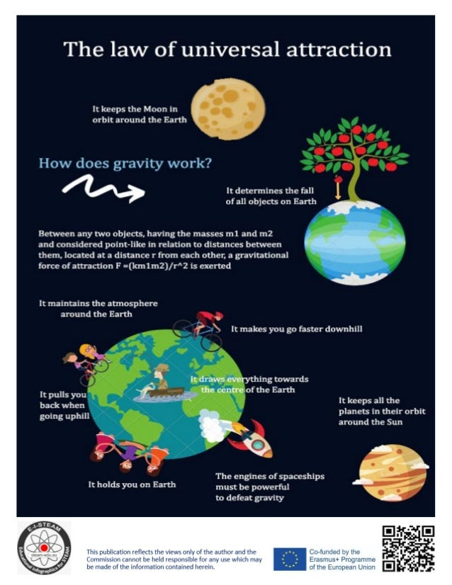 Infographic: Law of universal attraction