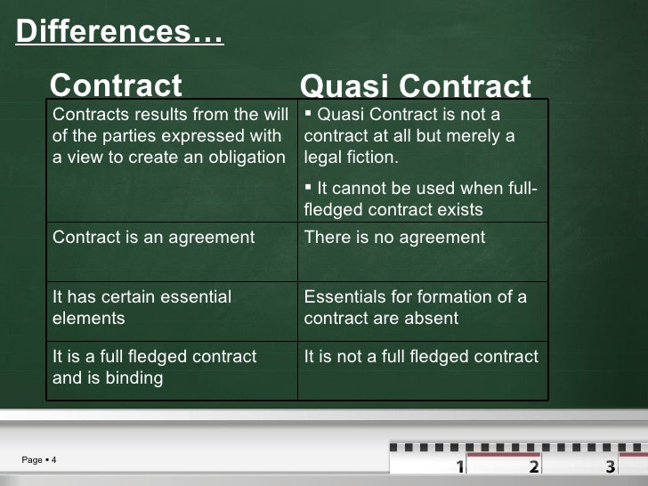 Law Quasi Contract