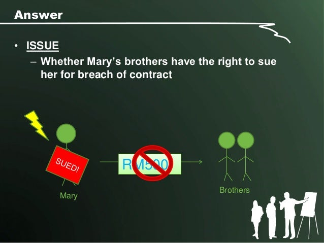 breach of contract law case study