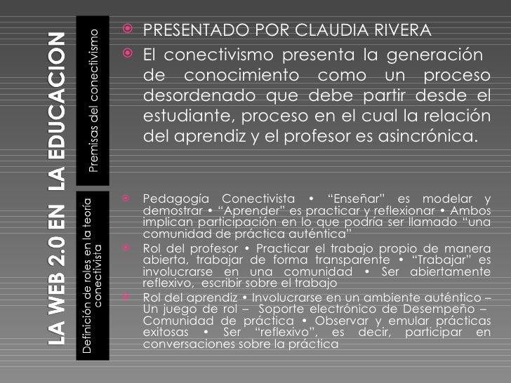 <ul><li>PRESENTADO POR CLAUDIA RIVERA </li></ul><ul><li>El conectivismo presenta la generación  de conocimiento como un pr...