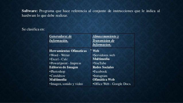 Generadores de Información. Almacenamiento y Transmision de Informacion. Herramientas Ofimaticas •Word - Writer •Excel - C...