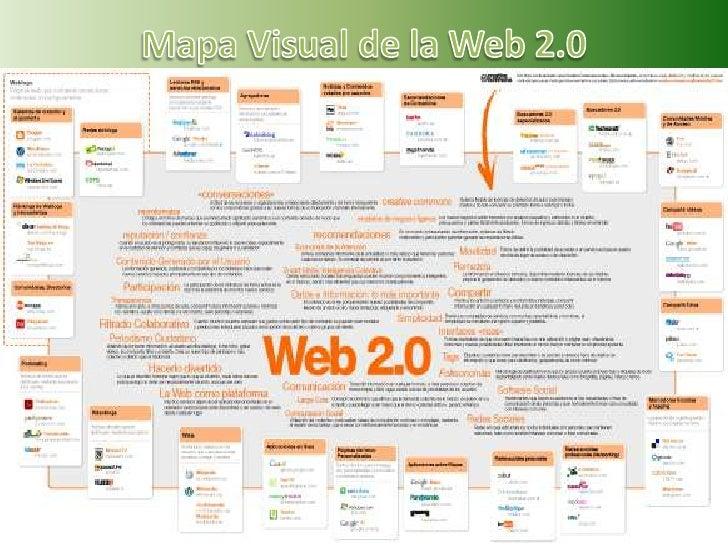 Mapa Visual de la Web 2.0<br />