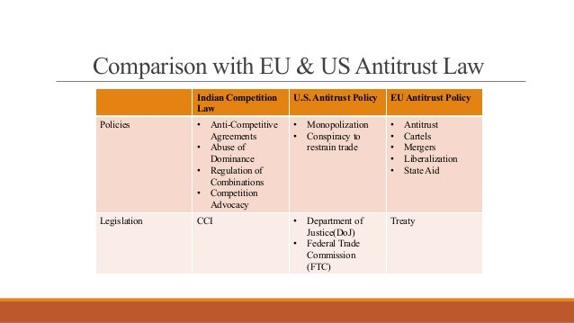 four pillars of competition policy in eu The four pillars of competition policy in the eu: antitrust & cartels: this involves elimination of agreements which seek to restrict competition and abuses by firms who hold a dominant position in a market.