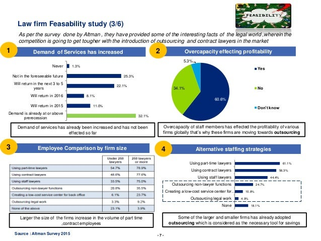 introduction of feasibilty The executive summary provides an overview of the content contained in the feasibility study document many people write this section after the rest of the document is completed this section is important in that it provides a higher level summary of the detail contained within the rest of the document.