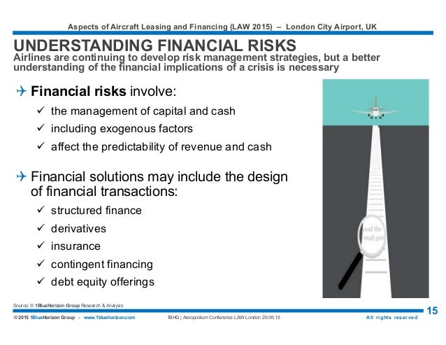 the necessary of financial risk management