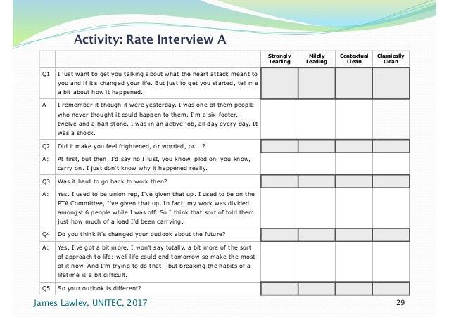 how do you think i rate as an interviewer