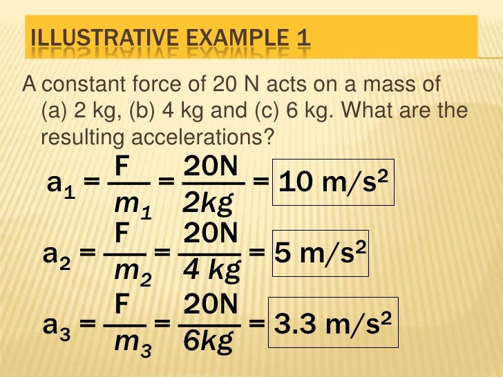 Law Of Acceleration