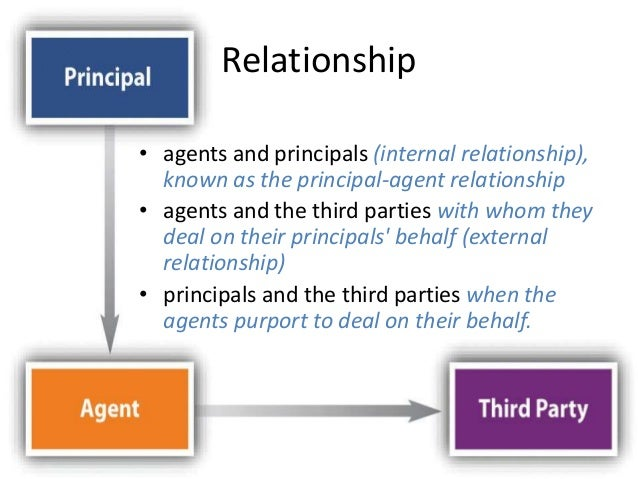 agent principal relationship Definition of principal-agent relationship: the arrangement that exists when one person or entity (called the agent) acts on behalf of another (called.