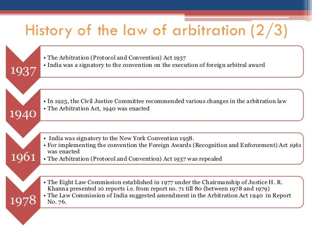 Indian arbitration act 1940 pdf