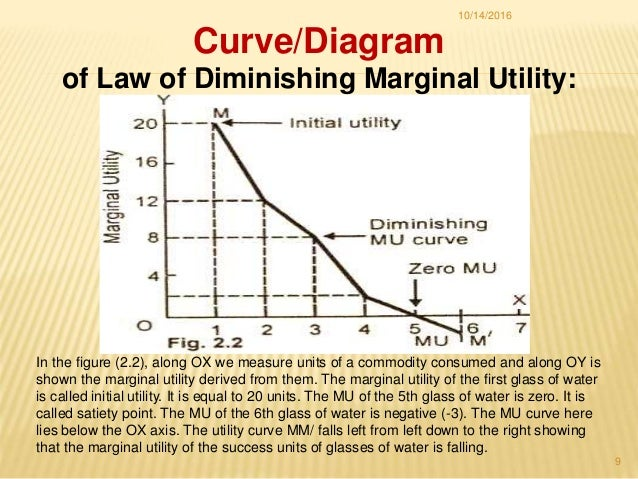 law of diminishing marginal utility Definition of law of diminishing marginal utility: a psychological generalization that the perceived value of marginal benefi revenue product.
