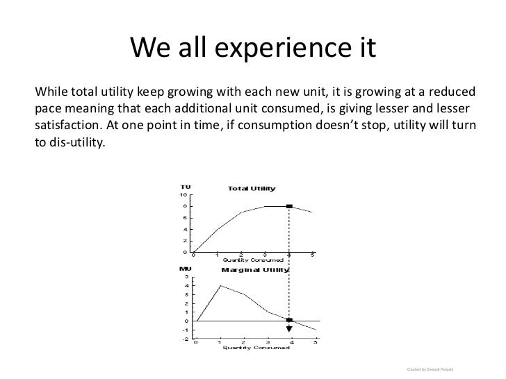 We all experience it<br />While total utility keep growing with each new unit, it is growing at a reduced pace meaning tha...