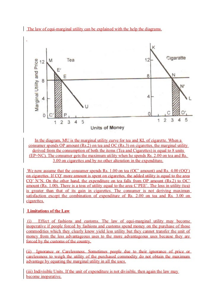 law of equi marginal utility in economics