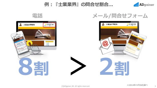 Law office website call conversion optimization 20141020 Slide 3