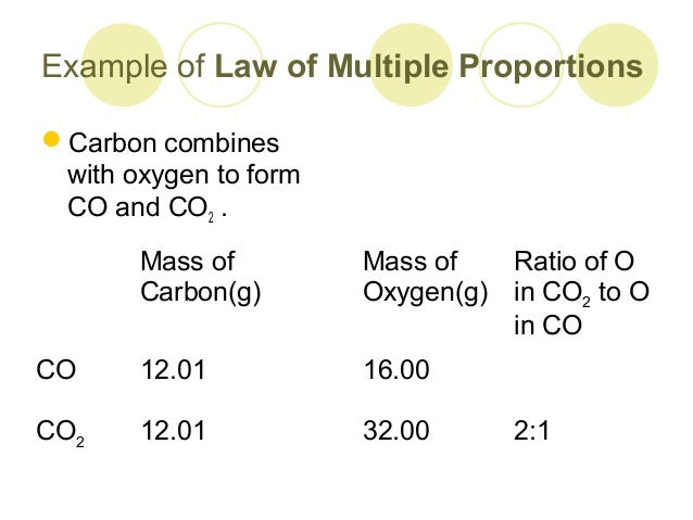 Worksheets Law Of Multiple Proportions law of multiple proportions and definite 6 example proportions