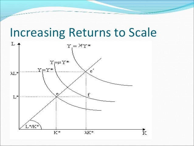 Distinguish between the law of diminishing returns and returns to ...