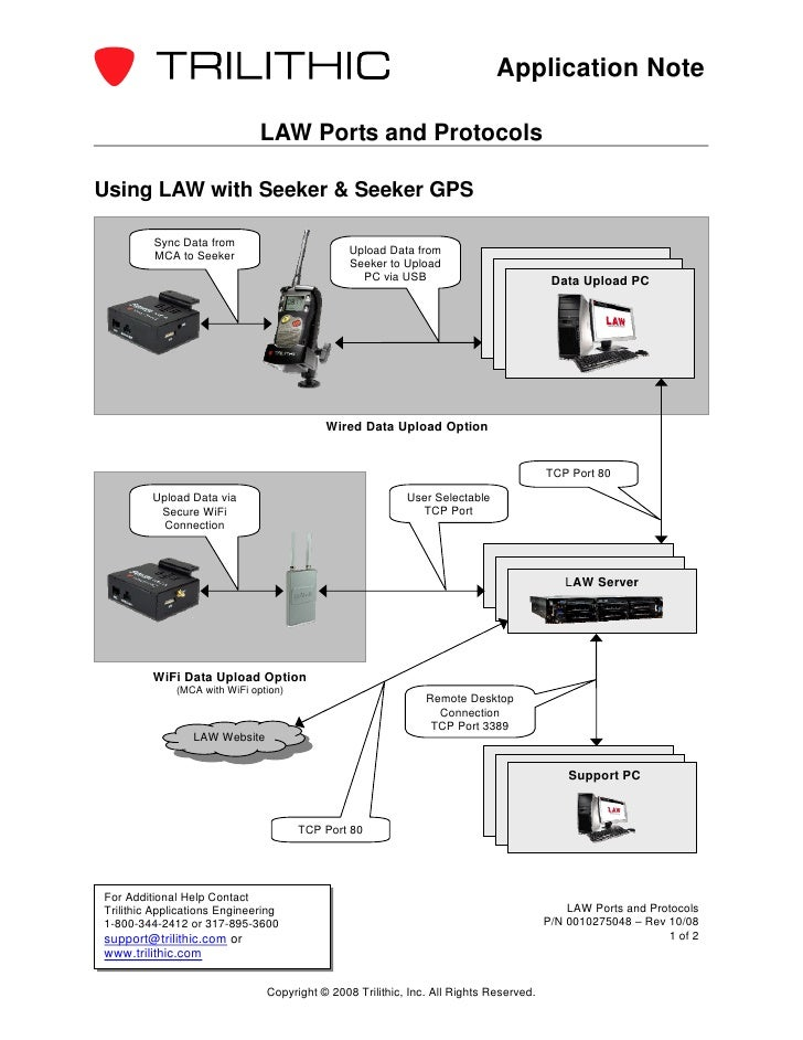 Application Note                               LAW Ports and ProtocolsUsing LAW with Seeker & Seeker GPS         Sync Data...