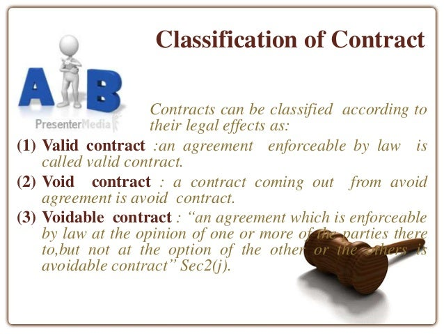 business law intention to create legal Chapter 4: the current german law on contract modification   91  563 the increased role of intention to create legal relations.