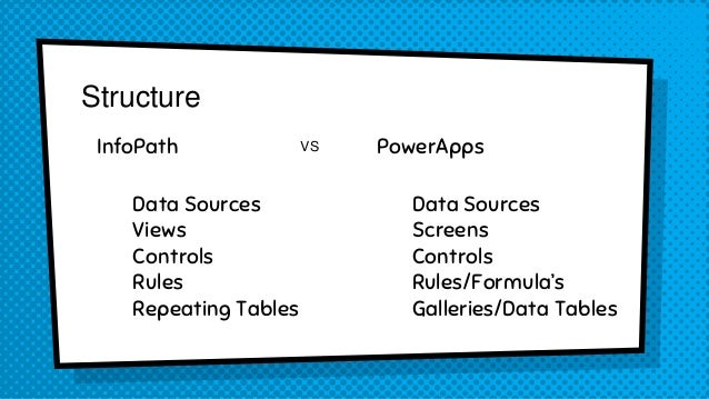 Powering Up SharePoint Forms with PowerApps