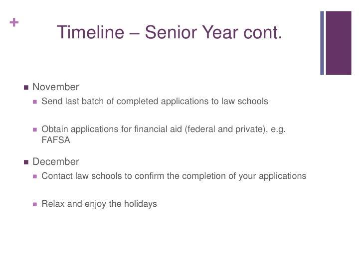 law school application timeline