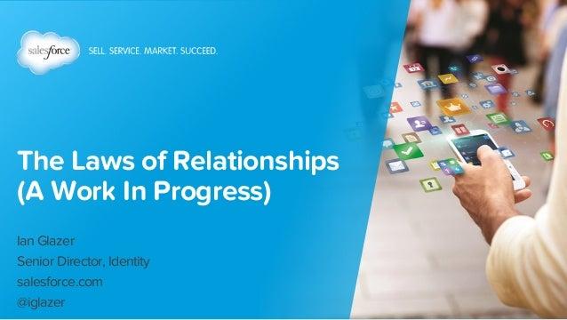 The Laws of Relationships (A Work In Progress) Ian Glazer Senior Director, Identity salesforce.com @iglazer