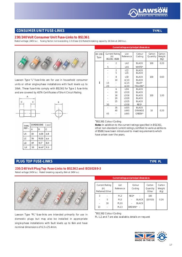 Lawson - Low Voltage Fuse Links