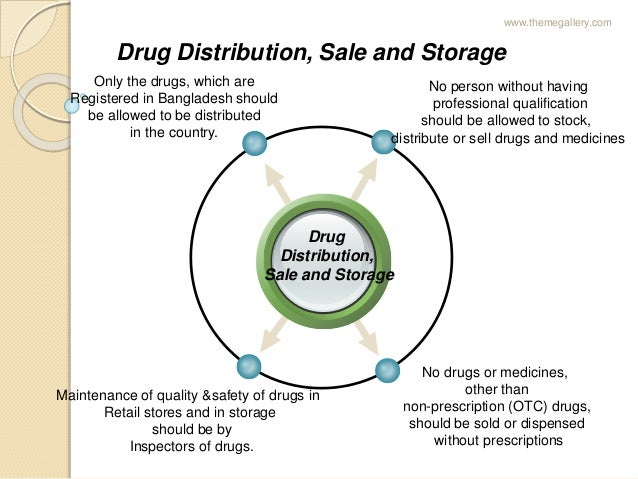 drugs in bd Browse an a-z list of brand and generic drugs to learn about your prescription medication  rxlist home drugs & medications slideshows pill identification tool .