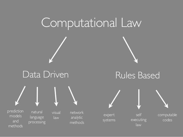 2013 The Age of Quantitative Legal Prediction