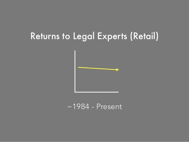 What is one major historic barrier to legal innovation?
