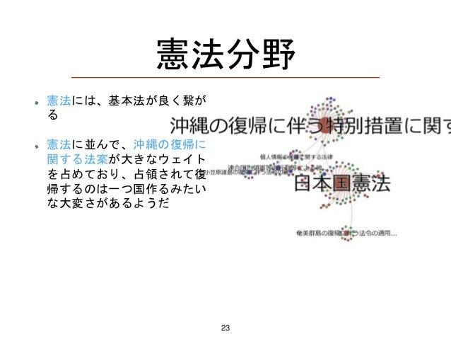 可視化法学(ニコニコ学会データ研究会第9回)