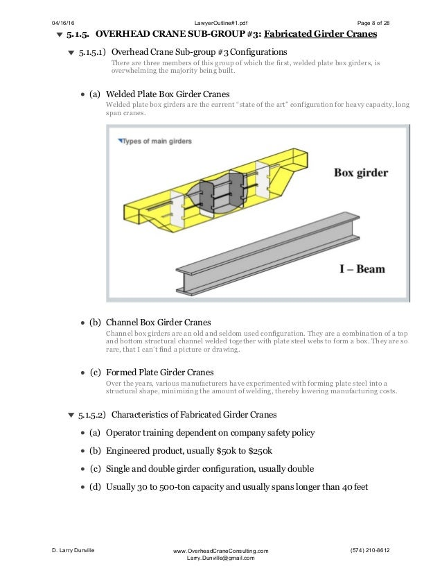 Crane Knowledge for Lawyers Outlines: Crane Identification