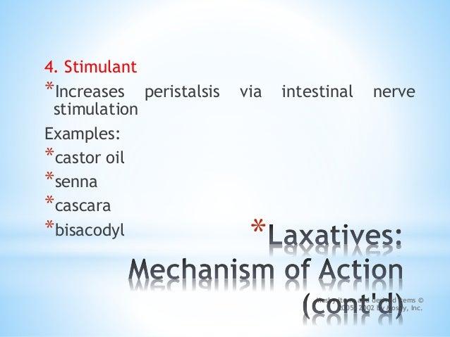 Laxatives 1