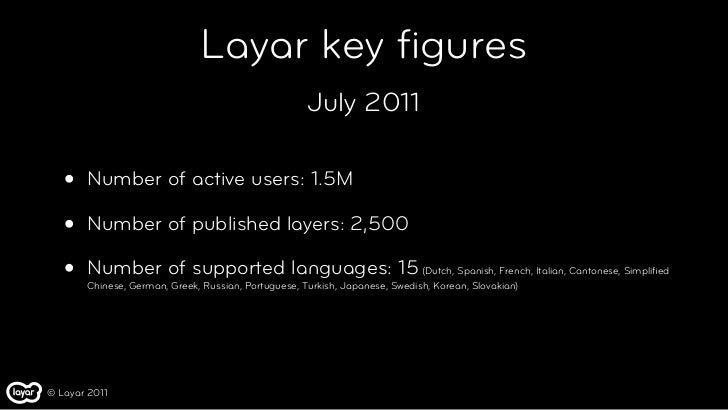 Layar key figures                                                     July 2011   •   Number of active users: 1.5M   •   Nu...
