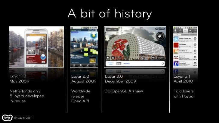 A bit of historyLayar 1.0            Layar 2.0     Layar 3.0           Layar 3.1May 2009             August 2009   Decembe...