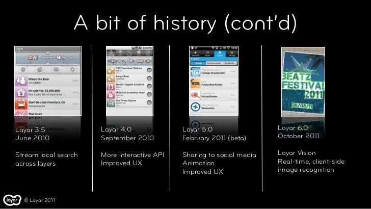 A bit of history (cont'd)Layar 3.5             Layar 4.0              Layar 5.0                 Layar 6.0June 2010        ...