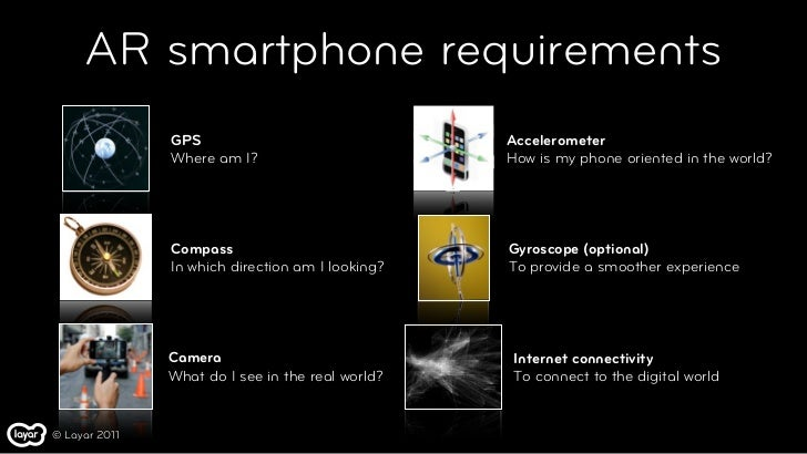 AR smartphone requirements               GPS                                Accelerometer               Where am I?       ...