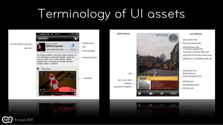 Terminology of UI assets© Layar 2011