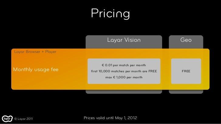 Pricing                                      Layar Vision                    GeoLayar Browser + Player                    ...