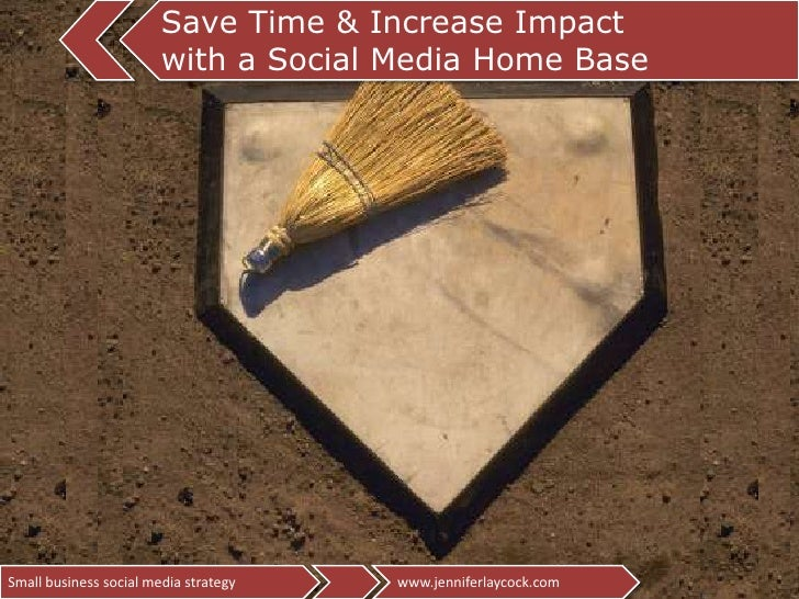 Save Time & Increase Impact <br />with a Social Media Home Base<br />Small business social media strategy<br />www.jennife...