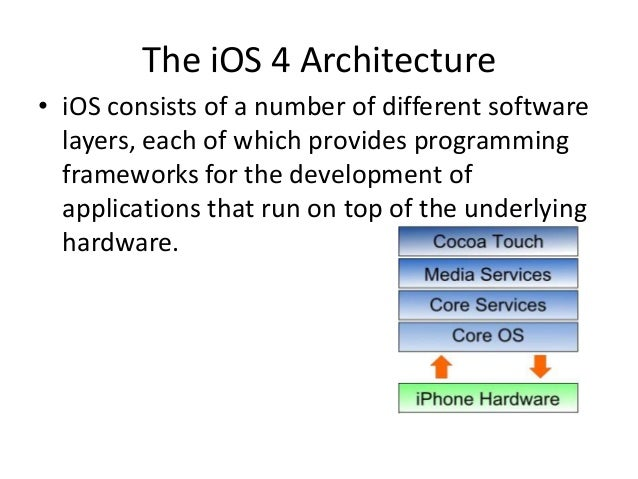 Layer architecture of ios (1) Slide 3