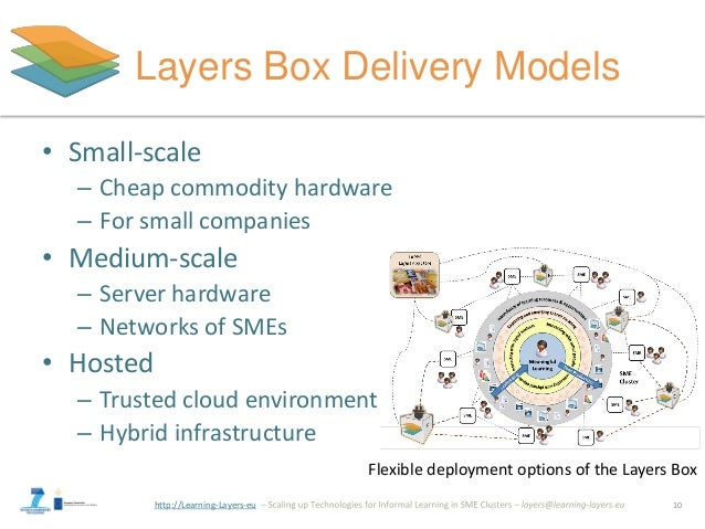 http://Learning-Layers-eu Layers Box Delivery Models • Small-scale – Cheap commodity hardware – For small companies • Medi...