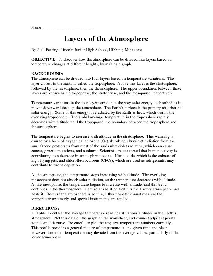 Layers Of Atmosphere Worksheet Delibertad – Atmosphere Worksheet
